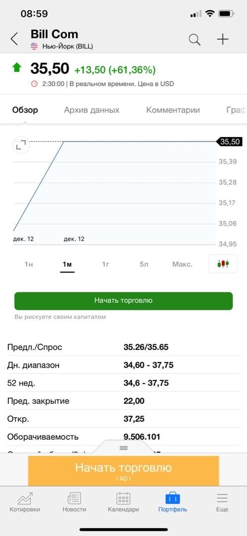 Во что инвестируют американцы в россии сбербанк в ингушетии как получить кредиты
