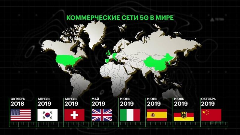 СПЕЦПРОЕКТ Разбор полёта 5G Коммерческие сети 5G в мире