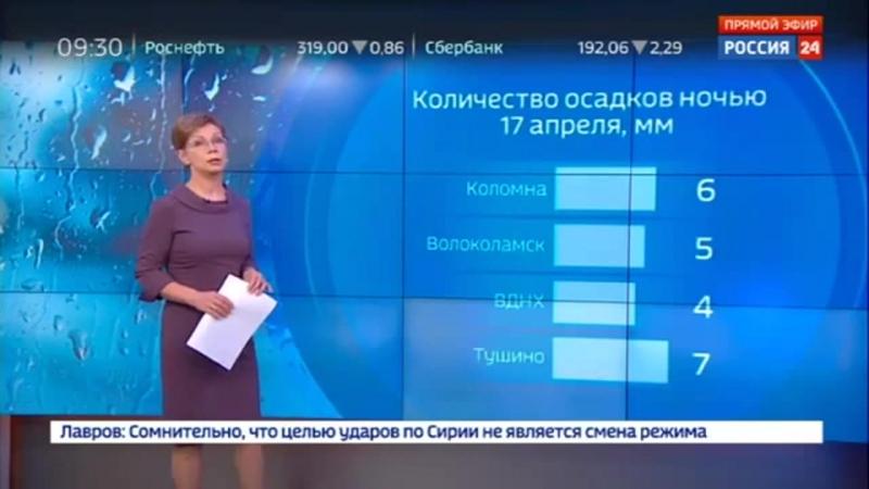 Россия 24 Ночная гроза освежила Москву очевидцы делятся видео со вспышками молний Россия 24 смотреть онлайн без регистрации