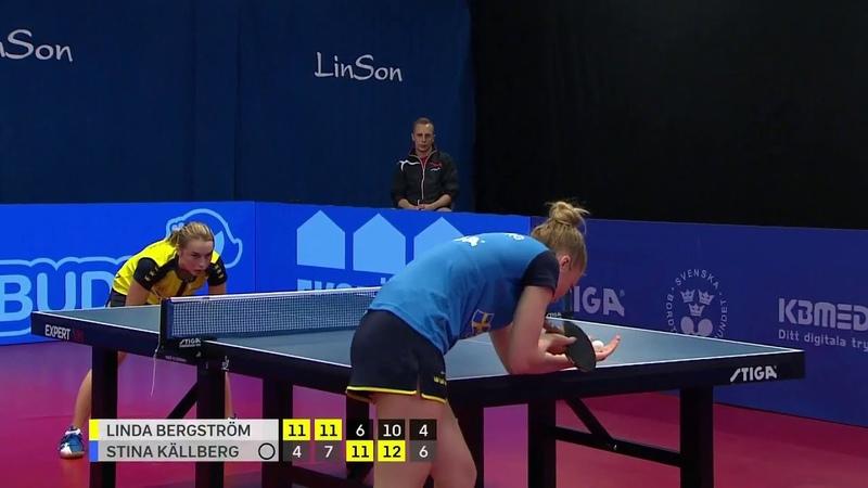 Linda Bergstrom vs Christina Kallberg 2020 Swedish Duel