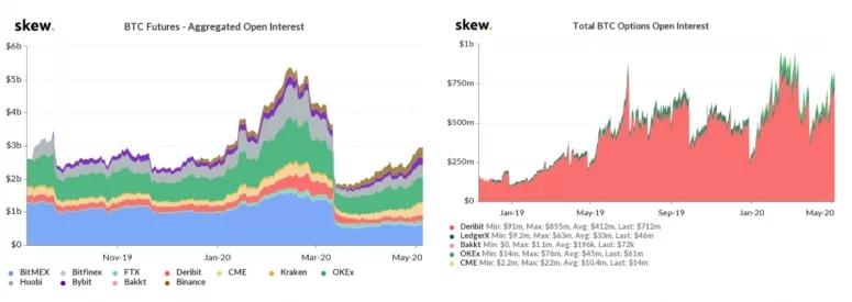 Новый токен позволяет трейдерам получать прибыль всякий раз, когда цена биткоина падает, изображение №2