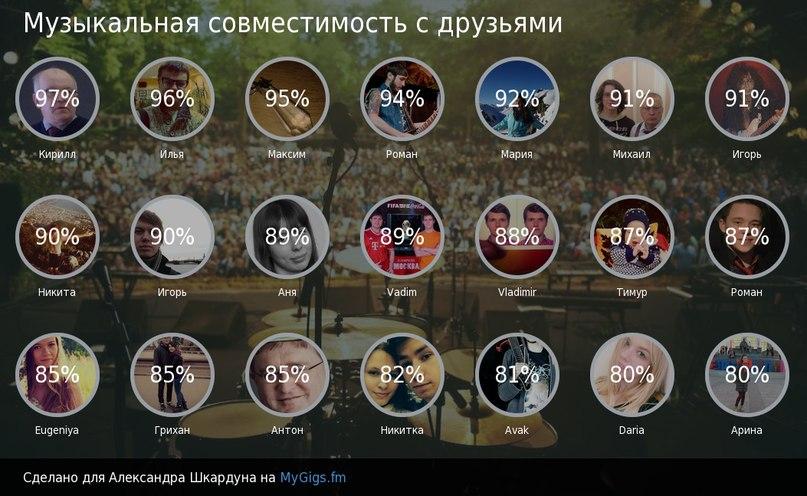 Александр Шкардун | Одинцово
