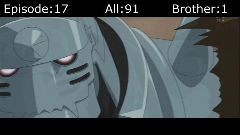 The 2 Minutes of Brother 兄 by Alphonse Elric