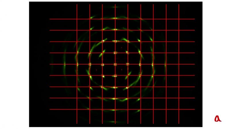 Геометрическая оптика мир через трубу