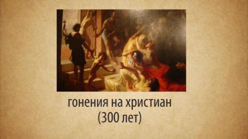 История христианства_ три ветви