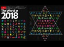 РАЗВЕДЧИК Андрей Девятов НЕ ПОЩАДЯТ НИКОГО Прогноз Большой игры на 2018 2020 годы