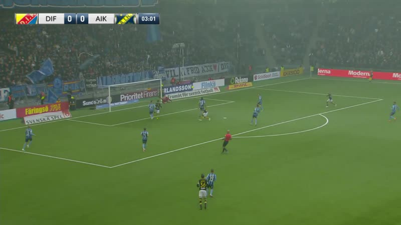 Чемпионат Швеции 2018 2019 26 й тур Djurgardens AIK Solna