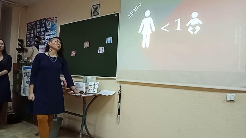 Дина Нурм 100 лет женского вопроса