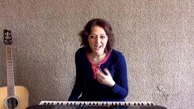 Расщепление голоса штробас расслабление и основа Хрипа Уроки вокала