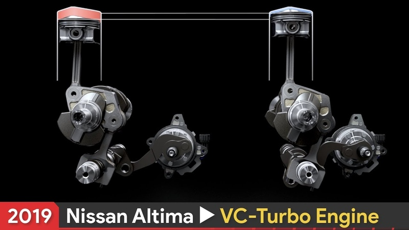 NISSAN VC TURBO Engine VARIABLE COMPRESSION TURBO ► How Does It Work