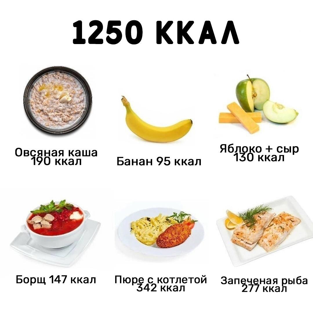 Пример простого пп меню на 1250 калорий