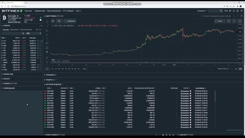 Торговый отчёт CryptoCurrency Trade с 02 08 2020 по 09 08 2020